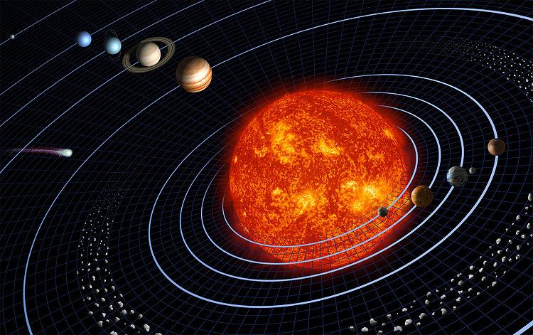 750px-Solar_sys